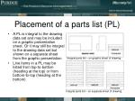 placement of a parts list pl