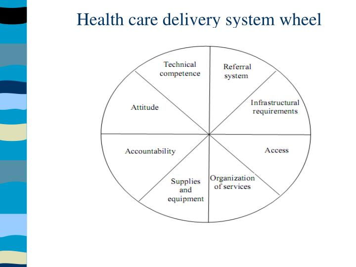 Health care delivery system wheel