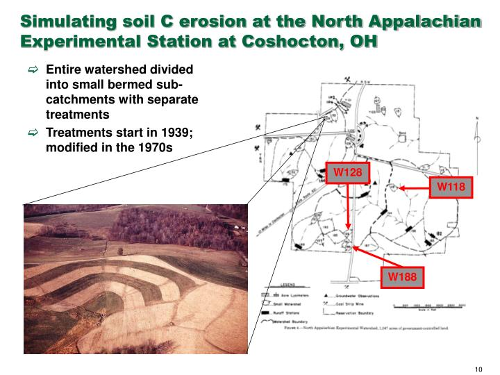 Simulating soil C erosion at the North Appalachian Experimental Station at Coshocton, OH