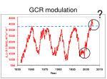 gcr modulation