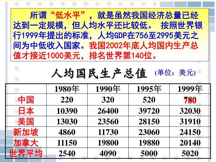 人均国民生产总值