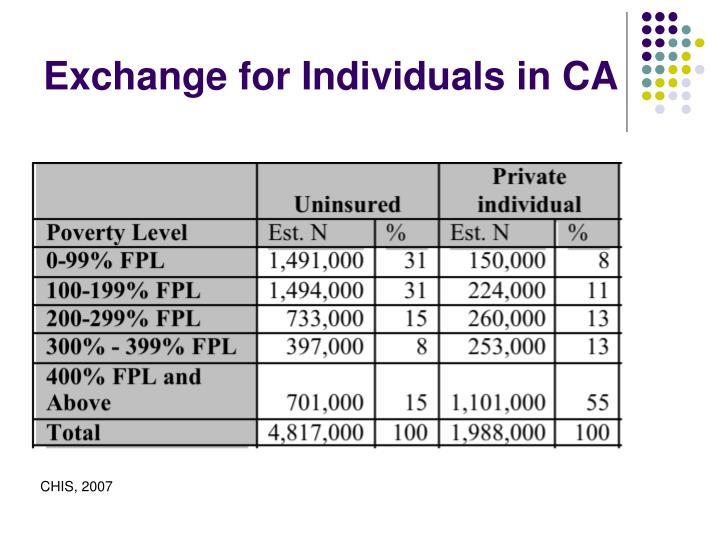Exchange for Individuals in CA