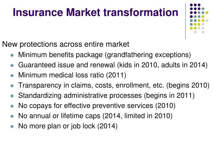Insurance Market transformation