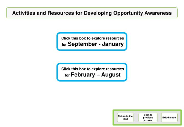 Activities and Resources for