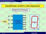 decodificador de bcd a siete segmentos1