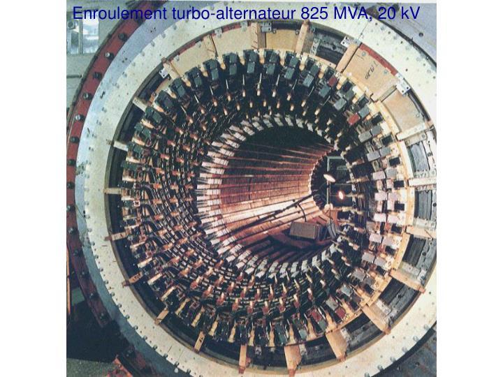 Enroulement turbo-alternateur 825 MVA, 20 kV