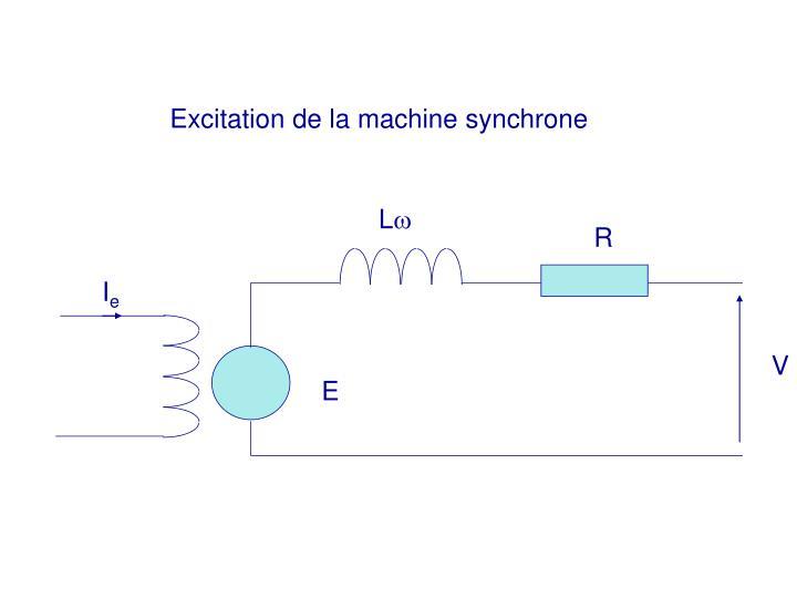 Excitation de la machine synchrone