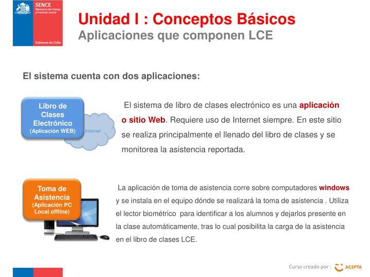 Unidad I : Conceptos Básicos