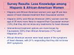 survey results less knowledge among hispanic african american women
