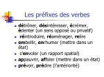 les pr fixes des verbes