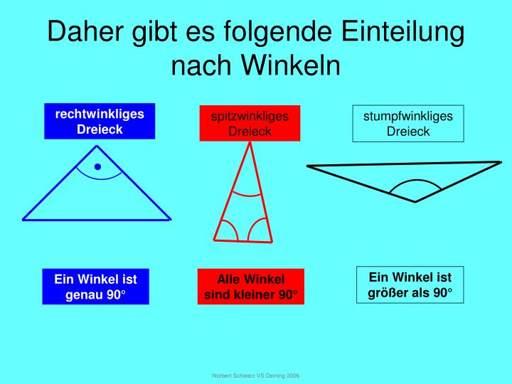 spitzwinkliges Dreieck