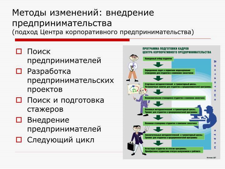 Методы изменений: внедрение предпринимательства