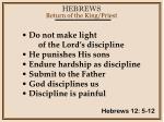 hebrews68