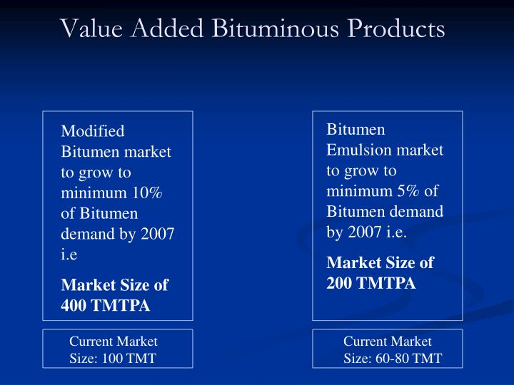 Value Added Bituminous Products