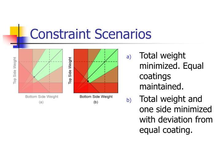 Constraint Scenarios