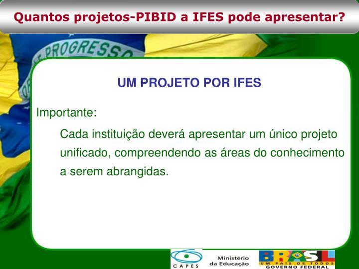 Quantos projetos-PIBID a IFES pode apresentar?