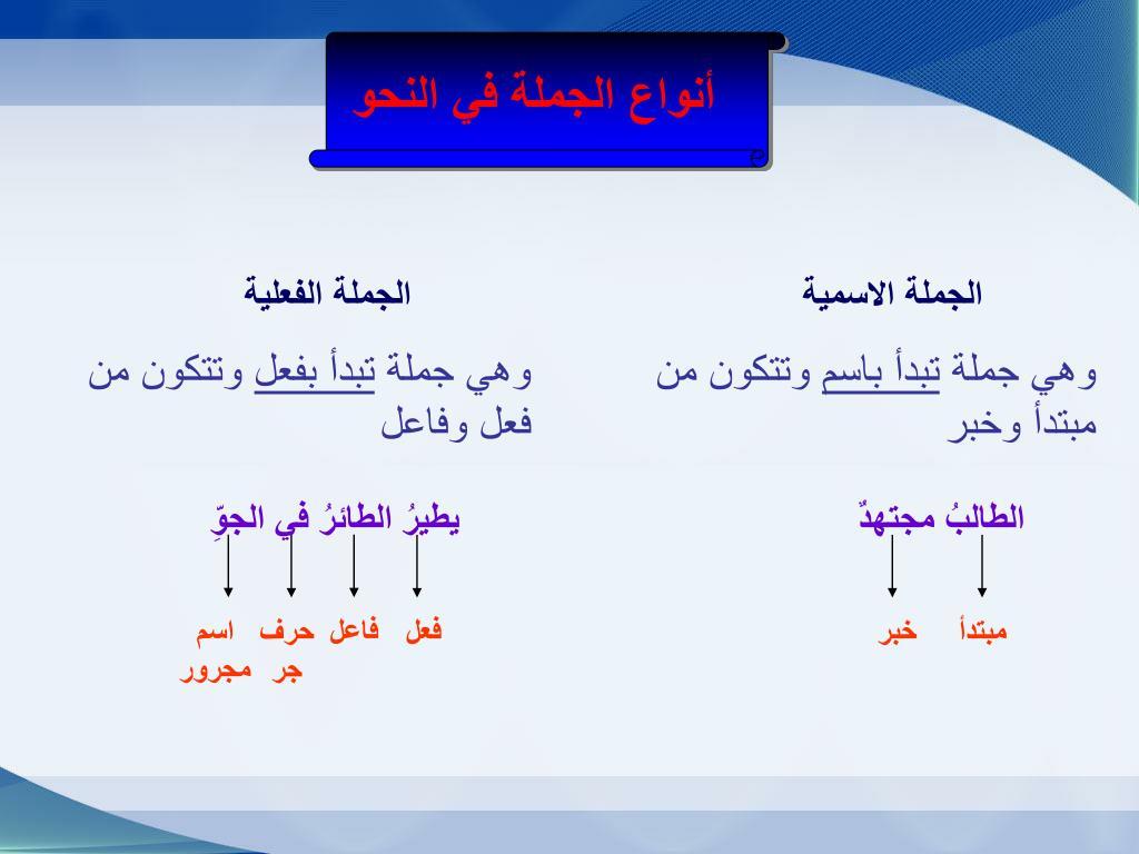 Ppt بسم الله الرحمن الرحيم Powerpoint Presentation Id 5228773