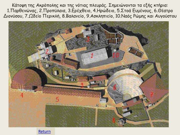 Κάτοψη της Ακρόπολης και της νότιας πλευράς. Σημειώνονται τα εξής κτήρια: 1.Παρθενώνας, 2.Προπύλαια, 3.Ερέχθειο, 4.Ηρώδειο, 5.Στοά