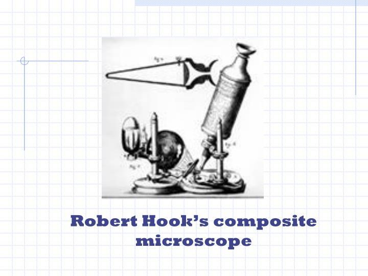 Robert Hook's composite microscope