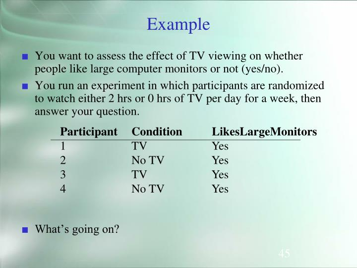 You want to assess the effect of TV viewing on whether people like large computer monitors or not (yes/no).