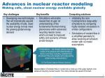 advances in nuclear reactor modeling making safe clean nuclear energy available globally