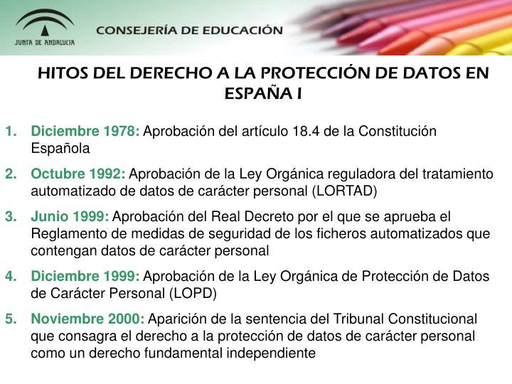 HITOS DEL DERECHO A LA PROTECCIÓN DE DATOS EN ESPAÑA I