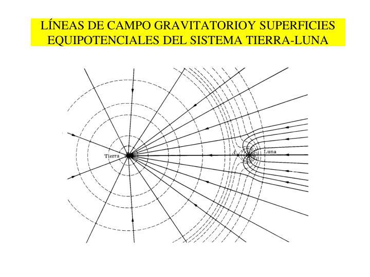 LÍNEAS DE CAMPO GRAVITATORIOY SUPERFICIES EQUIPOTENCIALES DEL SISTEMA TIERRA-LUNA