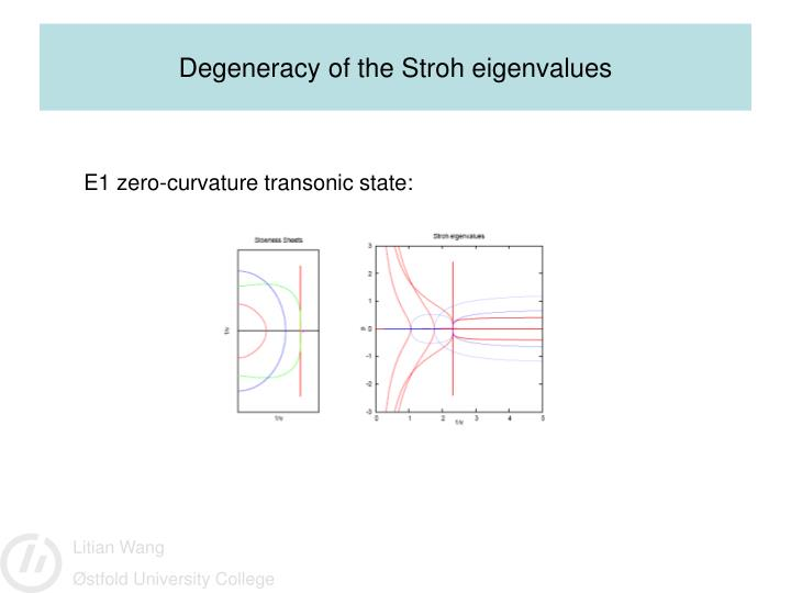 Degeneracy of the Stroh eigenvalues