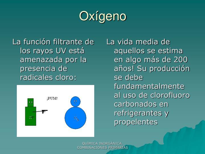 La función filtrante de los rayos UV está amenazada por la presencia de radicales cloro: