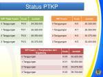 status ptkp