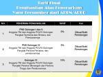 tarif final penghasilan atas honorarium yang bersumber dari apbn apbd