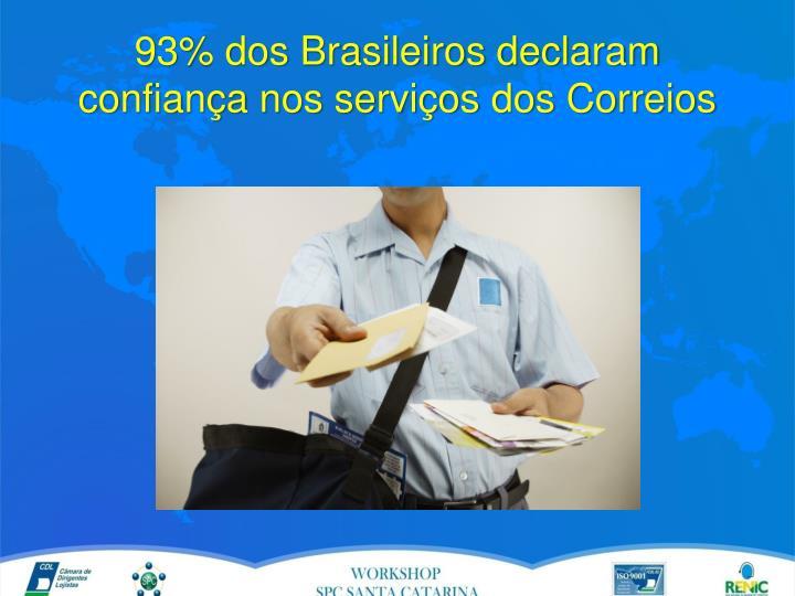 93% dos Brasileiros declaram confiança nos serviços dos Correios