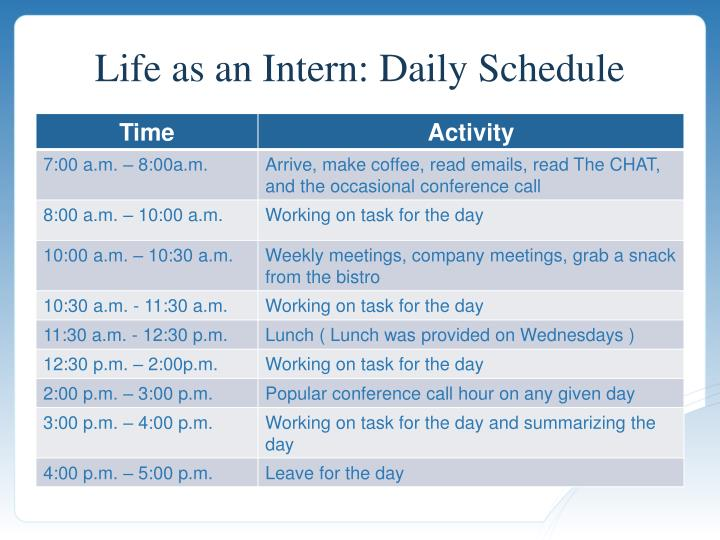 Life as an Intern: Daily Schedule