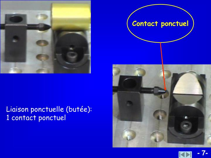 Contact ponctuel