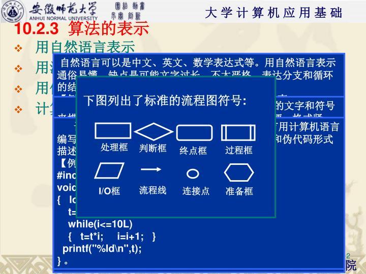 下图列出了标准的流程图符号