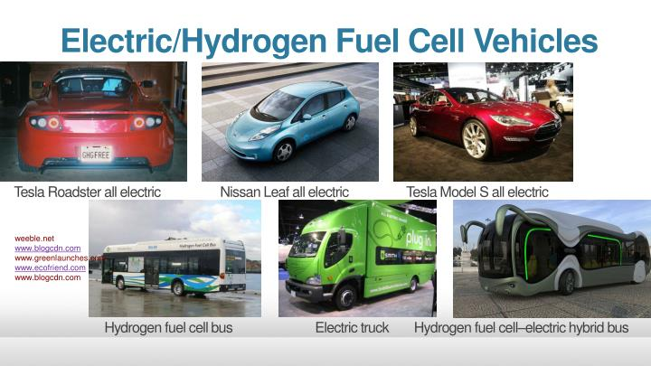 Electric/Hydrogen Fuel Cell Vehicles