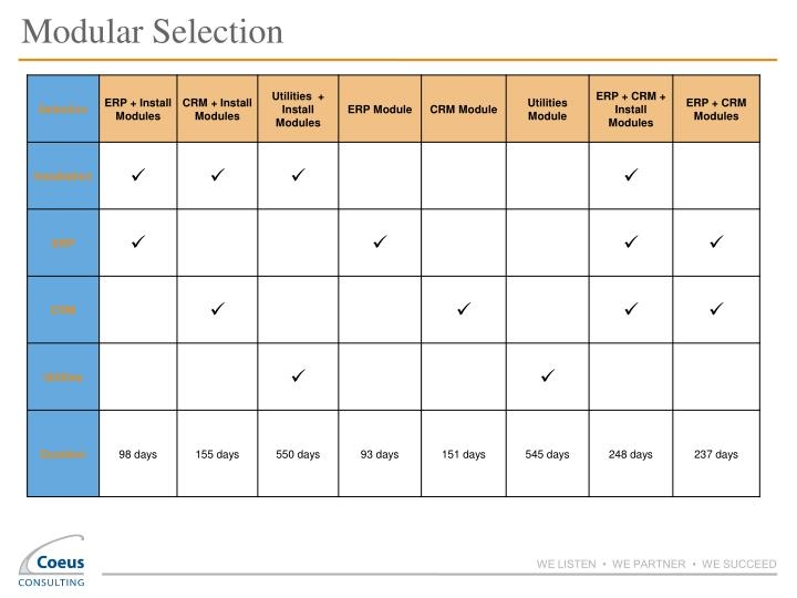 Modular Selection