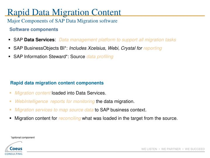 Rapid Data Migration Content
