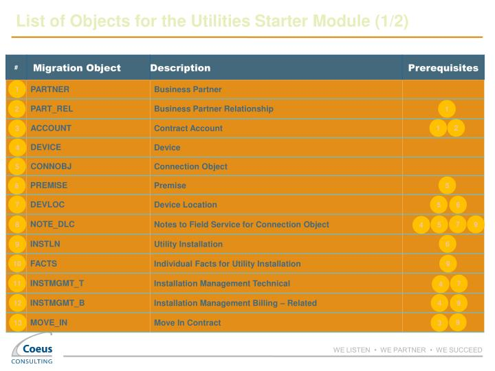 List of Objects for the Utilities Starter Module (1/2)