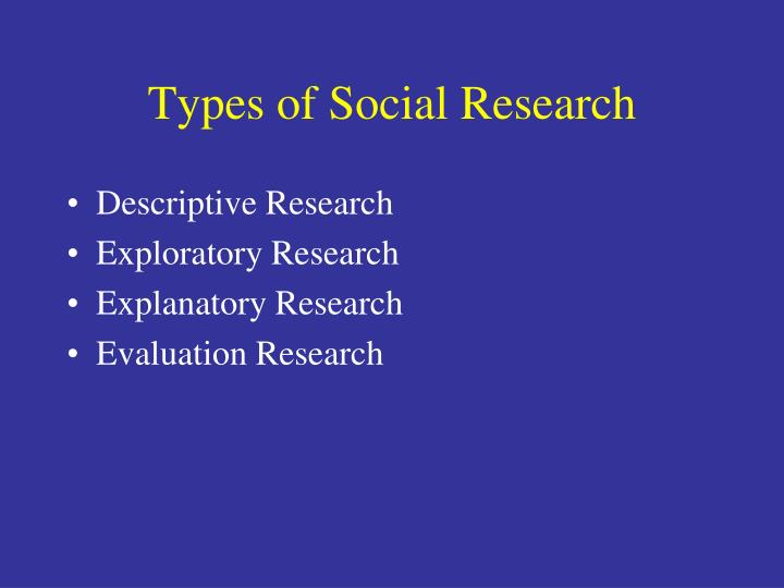 Types of Social Research