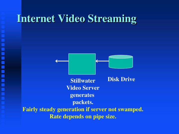Internet Video Streaming