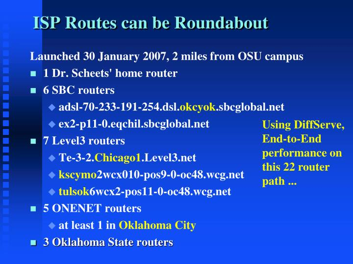 ISP Routes can be Roundabout