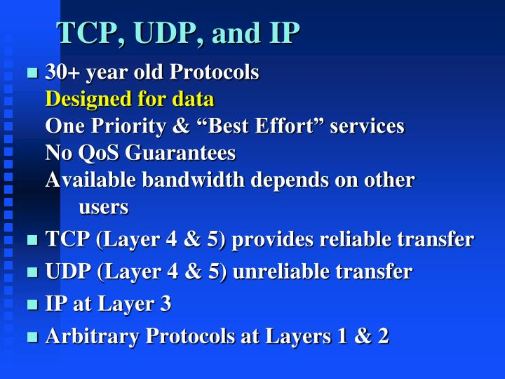TCP, UDP, and IP