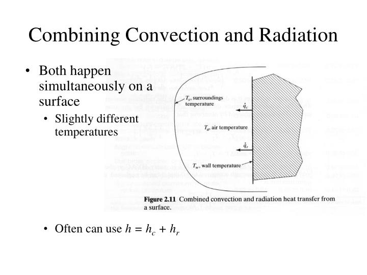 Combining Convection and Radiation