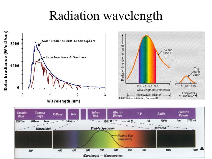 Radiation wavelength