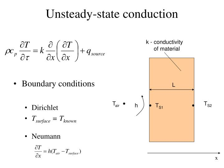 Unsteady-state conduction