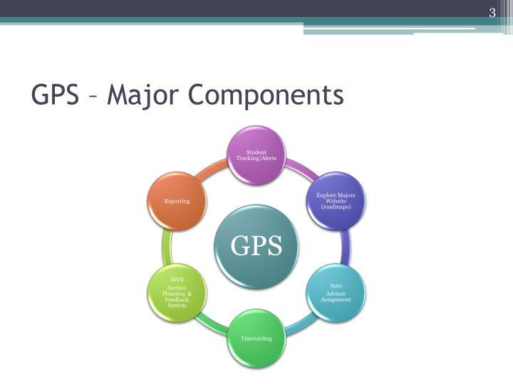 Gps major components