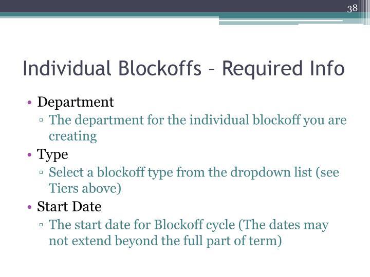 Individual Blockoffs – Required Info