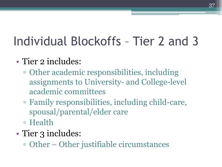 Individual Blockoffs – Tier 2 and 3