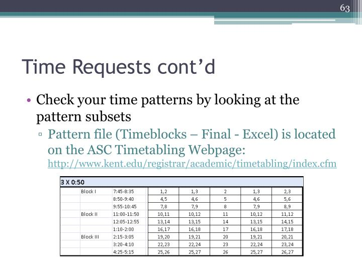 Time Requests cont'd